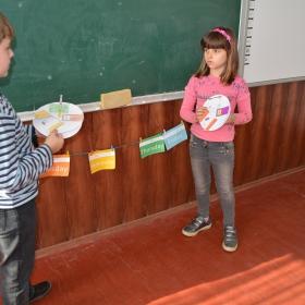 Складання діалогів з classroom wheel