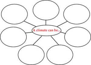 a-climate-can-be
